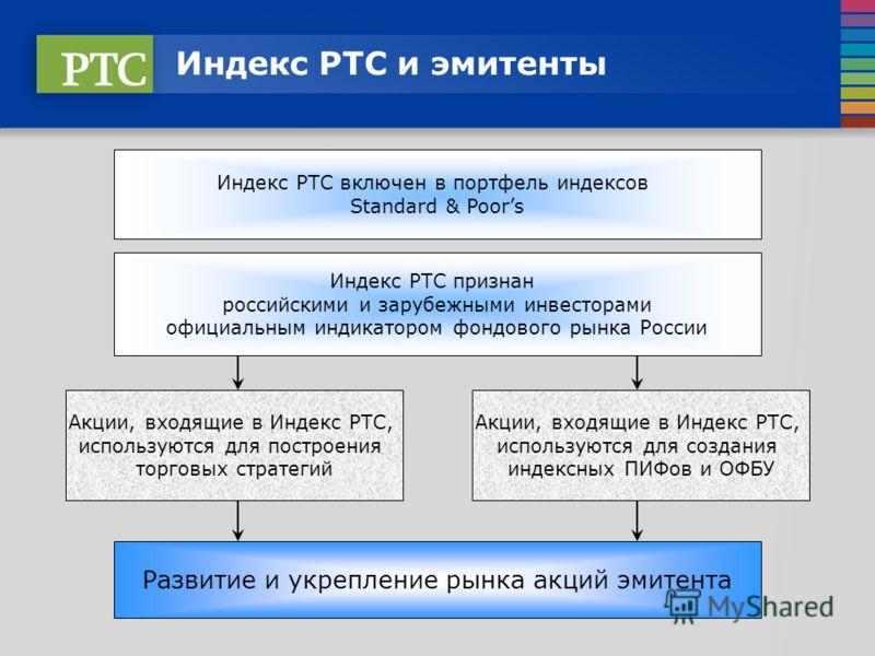Индекс РТС и эмитенты Индекс РТС включен в портфель индексов Standard & Poors Индекс РТС признан российскими и зарубежными инвесторами официальным индикатором фондового рынка России Акции, входящие в Индекс РТС, используются для построения торговых с