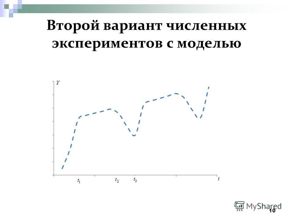 Второй вариант численных экспериментов с моделью 10