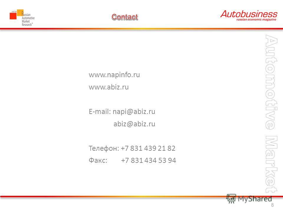 8 www.napinfo.ru www.abiz.ru E-mail: napi@abiz.ru abiz@abiz.ru Телефон: +7 831 439 21 82 Факс: +7 831 434 53 94