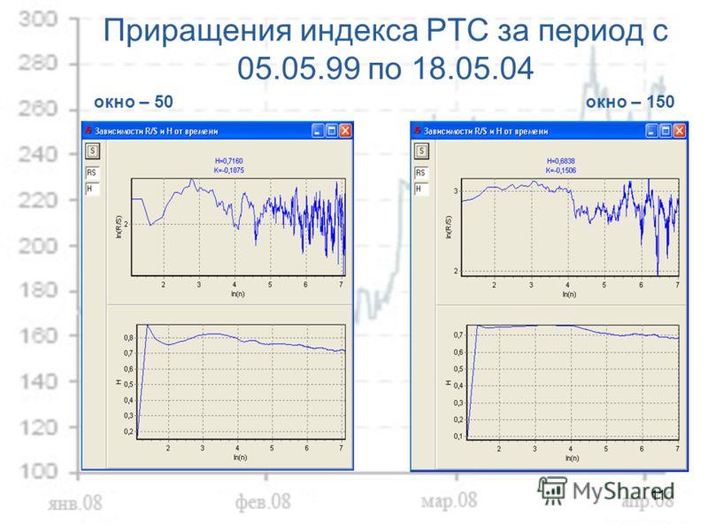 11 Приращения индекса РТС за период с 05.05.99 по 18.05.04 окно – 50окно – 150