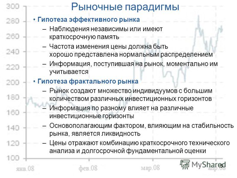 5 Рыночные парадигмы Гипотеза эффективного рынка –Наблюдения независимы или имеют краткосрочную память –Частота изменения цены должна быть хорошо представлена нормальным распределением –Информация, поступившая на рынок, моментально им учитывается Гип