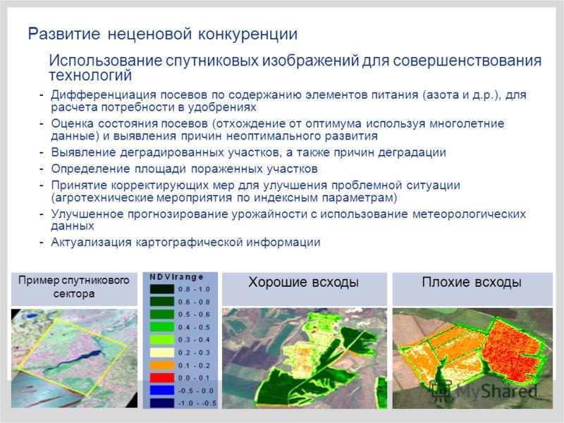 Развитие неценовой конкуренции Использование спутниковых изображений для совершенствования технологий -Дифференциация посевов по содержанию элементов питания (азота и д.р.), для расчета потребности в удобрениях -Оценка состояния посевов (отхождение о
