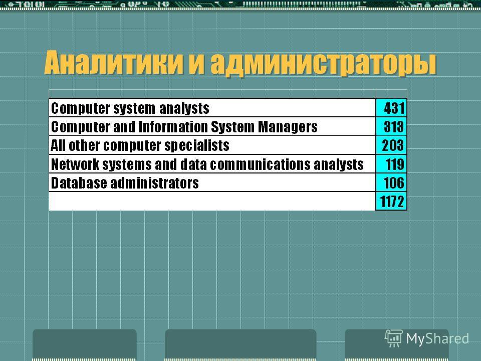 Аналитики и администраторы