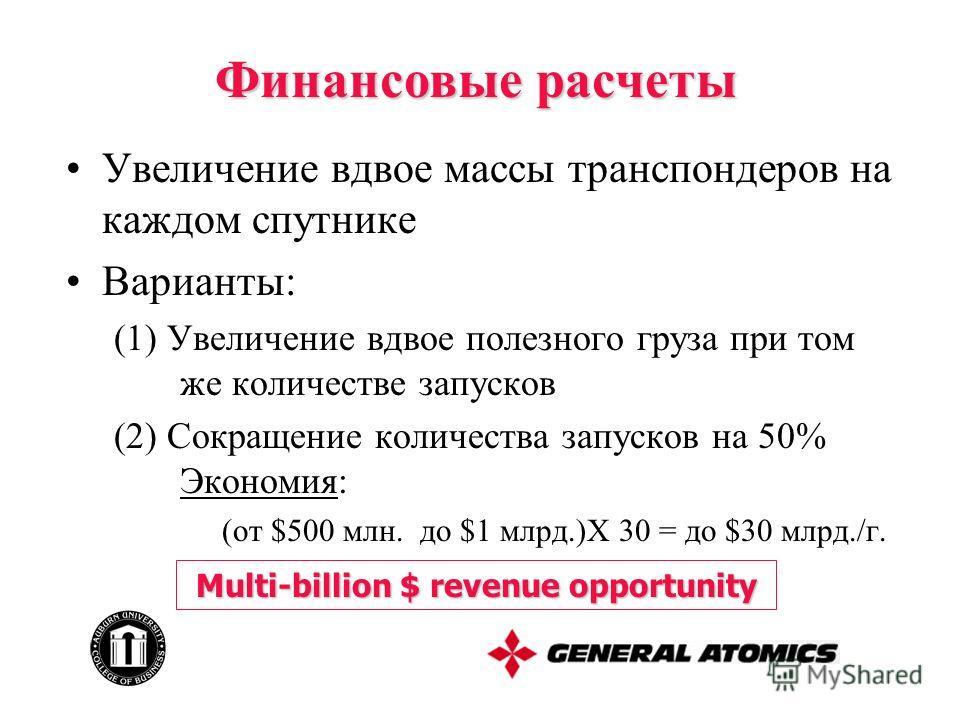 Финансовые расчеты Увеличение вдвое массы транспондеров на каждом спутнике Варианты: (1) Увеличение вдвое полезного груза при том же количестве запусков (2) Сокращение количества запусков на 50% Экономия: (от $500 млн. до $1 млрд.)X 30 = до $30 млрд.