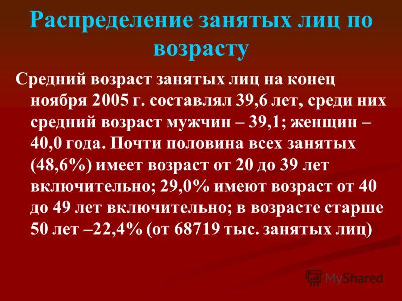 Распределение занятых лиц по возрасту Средний возраст занятых лиц на конец ноября 2005 г. составлял 39,6 лет, среди них средний возраст мужчин – 39,1; женщин – 40,0 года. Почти половина всех занятых (48,6%) имеет возраст от 20 до 39 лет включительно;