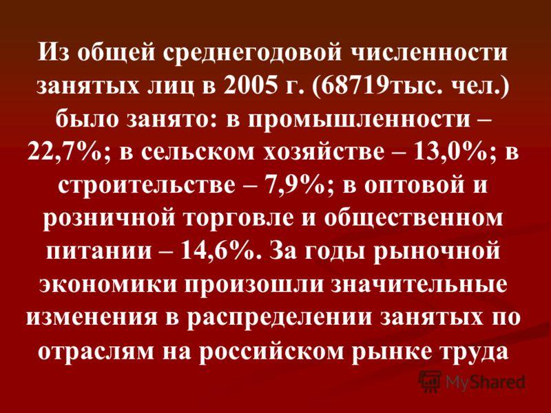 Из общей среднегодовой численности занятых лиц в 2005 г. (68719тыс. чел.) было занято: в промышленности – 22,7%; в сельском хозяйстве – 13,0%; в строительстве – 7,9%; в оптовой и розничной торговле и общественном питании – 14,6%. За годы рыночной эко