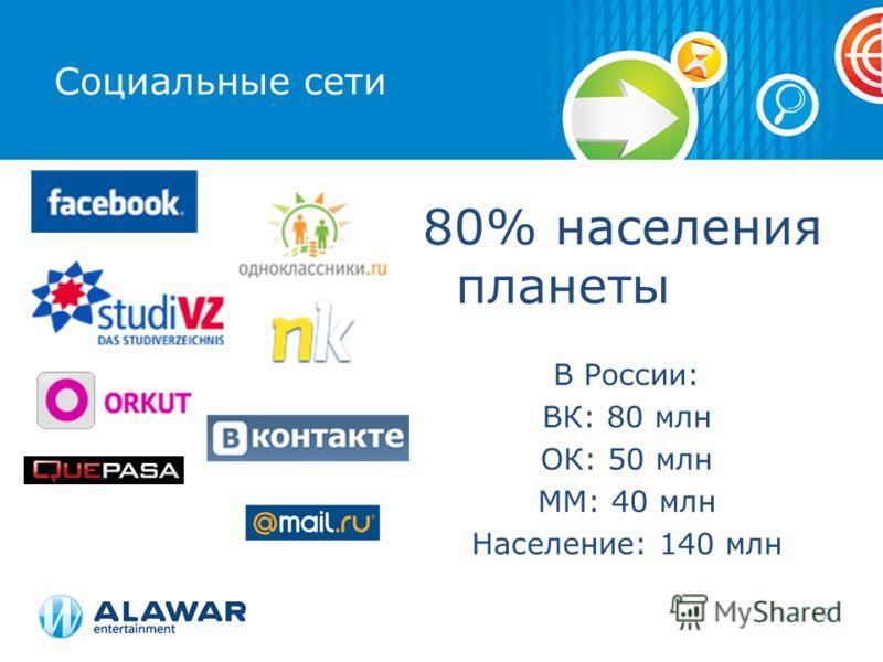 Социальные сети 80% населения планеты В России: ВК: 80 млн ОК: 50 млн ММ: 40 млн Население: 140 млн 2