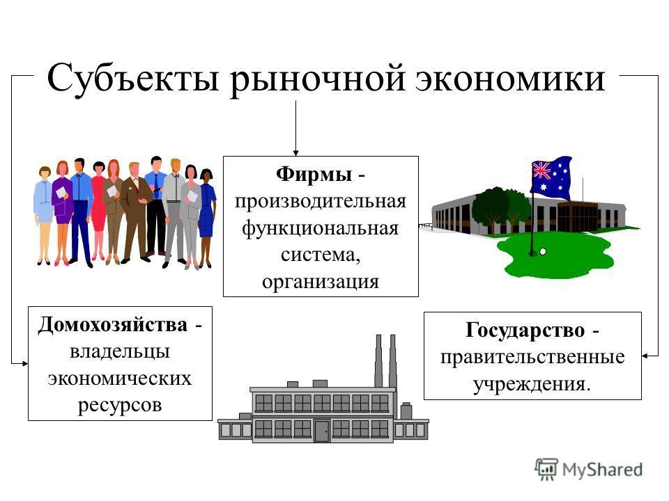 Контурная карта административно территориалное устроjство россии