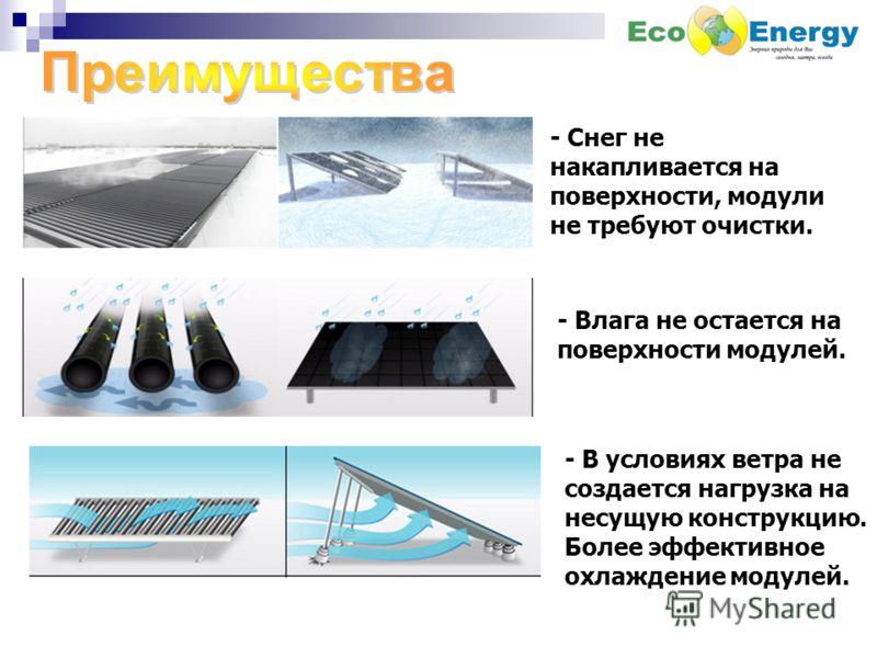 - В условиях ветра не создается нагрузка на несущую конструкцию. Более эффективное охлаждение модулей. - Влага не остается на поверхности модулей. - Снег не накапливается на поверхности, модули не требуют очистки.