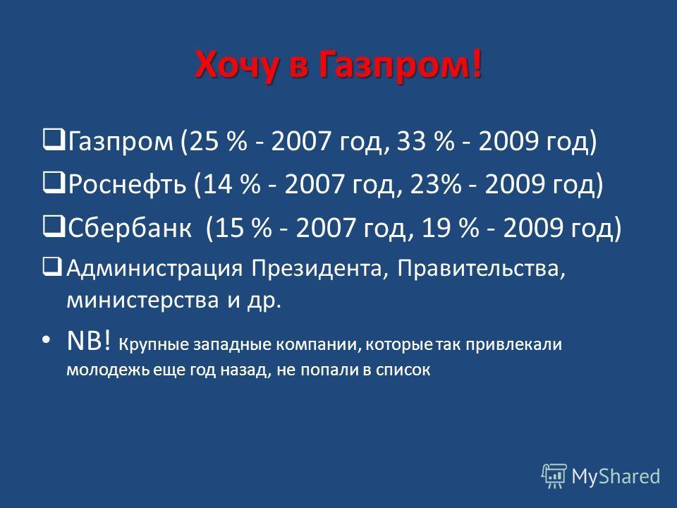 Хочу в Газпром! Газпром (25 % - 2007 год, 33 % - 2009 год) Роснефть (14 % - 2007 год, 23% - 2009 год) Сбербанк (15 % - 2007 год, 19 % - 2009 год) Администрация Президента, Правительства, министерства и др. NB! Крупные западные компании, которые так п