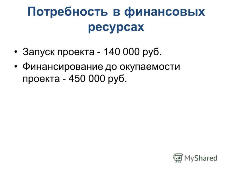 Потребность в финансовых ресурсах Запуск проекта - 140 000 руб. Финансирование до окупаемости проекта - 450 000 руб.