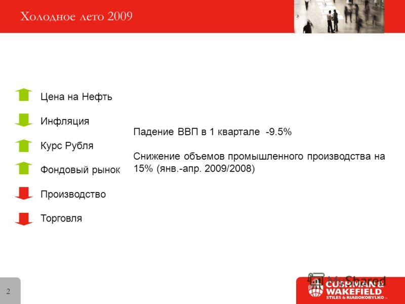 2 Холодное лето 2009 Цена на Нефть Инфляция Курс Рубля Фондовый рынок Производство Торговля Падение ВВП в 1 квартале -9.5% Снижение объемов промышленного производства на 15% (янв.-апр. 2009/2008)