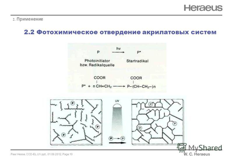 Peer Hesse, CCD-EL,UV.ppt., 01.09.2012, Page 10 2.2 Фотохимическое отвердение акрилатовых систем 2. Применение