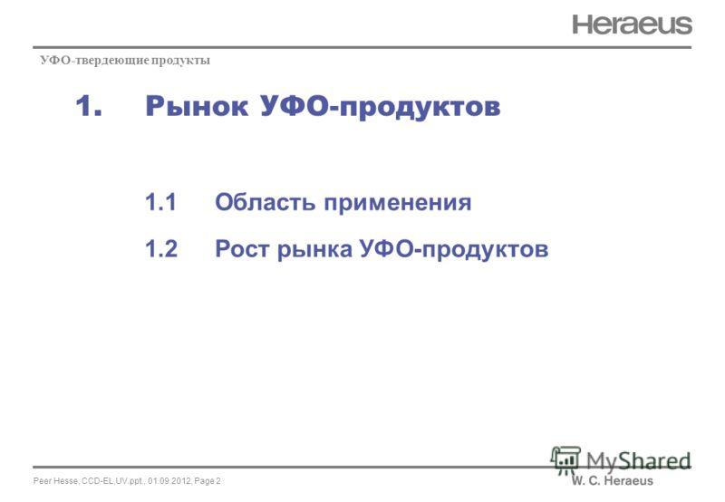 Peer Hesse, CCD-EL,UV.ppt., 01.09.2012, Page 2 1. Рынок УФО-продуктов УФО-твердеющие продукты 1.1Область применения 1.2Рост рынка УФО-продуктов
