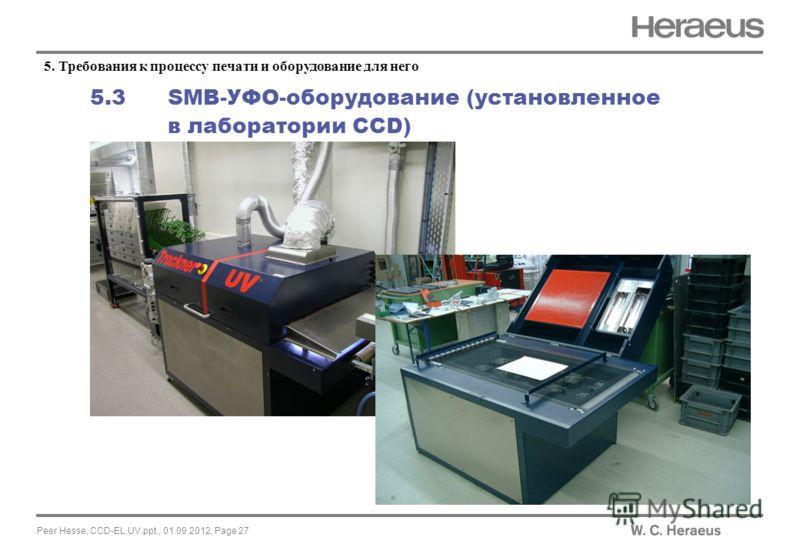 Peer Hesse, CCD-EL,UV.ppt., 01.09.2012, Page 27 5.3 SMB-УФО-оборудование (установленное в лаборатории CCD) 5. Требования к процессу печати и оборудование для него