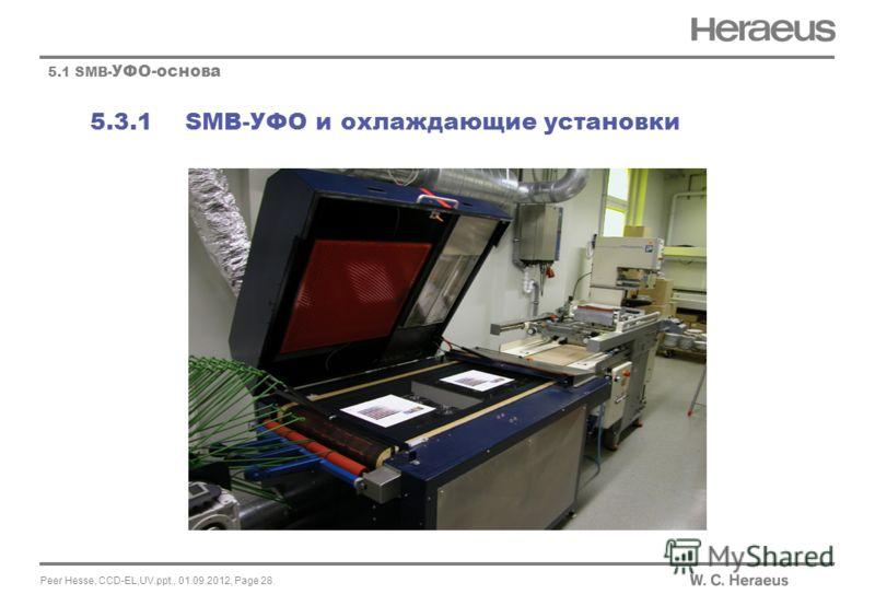 Peer Hesse, CCD-EL,UV.ppt., 01.09.2012, Page 28 5.3.1 SMB-УФО и охлаждающие установки 5.1 SMB- УФО-основа