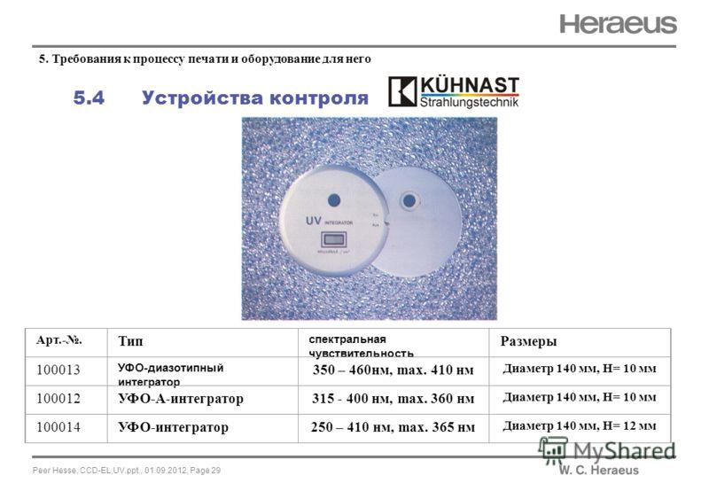 Peer Hesse, CCD-EL,UV.ppt., 01.09.2012, Page 29 5.4 Устройства контроля 5. Требования к процессу печати и оборудование для него Арт.-. Тип спектральная чувствительность Размеры 100013 УФО-диазотипный интегратор 350 – 460нм, max. 410 нм Диаметр 140 мм