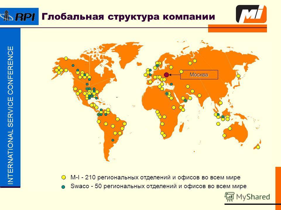 INTERNATIONAL SERVICE CONFERENCE Глобальная структура компании M-I - 210 региональных отделений и офисов во всем мире Swaco - 50 региональных отделений и офисов во всем мире