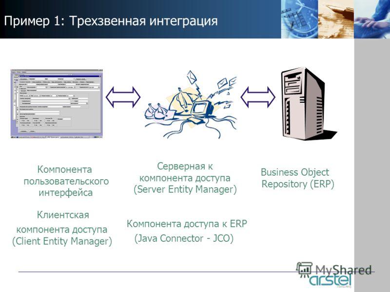 Пример 1: Трехзвенная интеграция Компонента пользовательского интерфейса Клиентская компонента доступа (Client Entity Manager) Компонента доступа к ERP (Java Connector - JCO) Business Object Repository (ERP) Серверная к компонента доступа (Server Ent