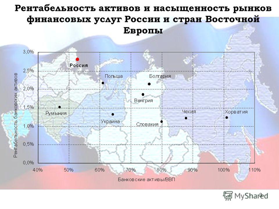 3 Рентабельность активов и насыщенность рынков финансовых услуг России и стран Восточной Европы