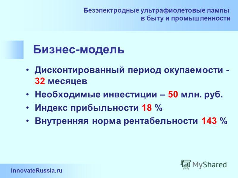 InnovateRussia.ru Безэлектродные ультрафиолетовые лампы в быту и промышленности Бизнес-модель Дисконтированный период окупаемости - 32 месяцев Необходимые инвестиции – 50 млн. руб. Индекс прибыльности 18 % Внутренняя норма рентабельности 143 %