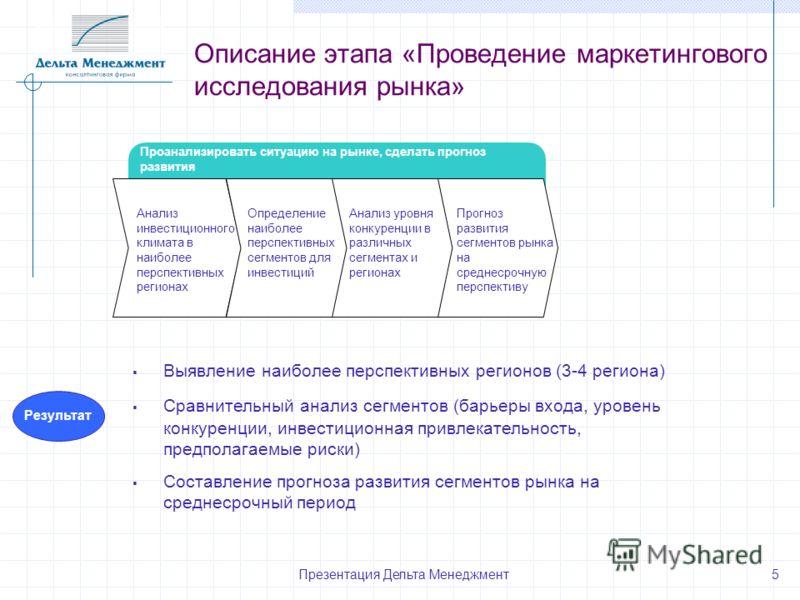 Презентация Дельта Менеджмент 5 Описание этапа «Проведение маркетингового исследования рынка» Проанализировать ситуацию на рынке, сделать прогноз развития Анализ инвестиционного климата в наиболее перспективных регионах Определение наиболее перспекти
