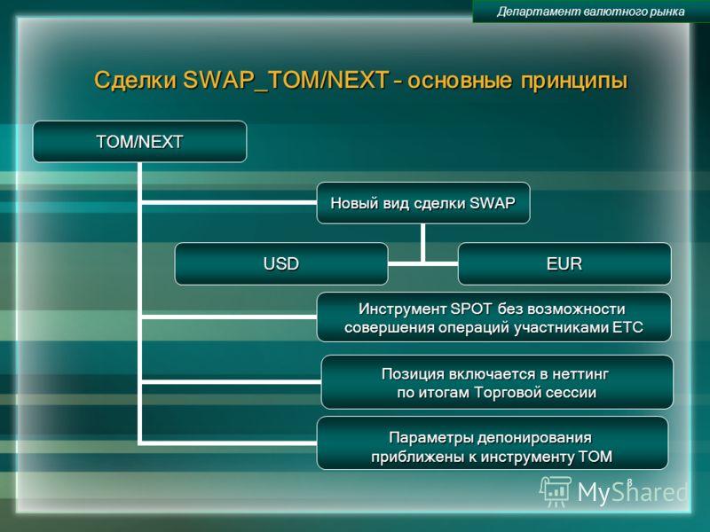 8 Сделки SWAP_TOM/NEXT – основные принципы TOM/NEXT Новый вид сделки SWAP USDEUR Инструмент SPOT без возможности совершения операций участниками ЕТС Позиция включается в неттинг по итогам Торговой сессии Параметры депонирования приближены к инструмен