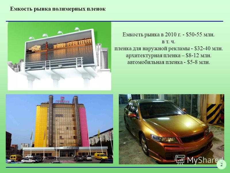 Емкость рынка полимерных пленок Емкость рынка в 2010 г. - $50-55 млн. в т. ч. пленка для наружной рекламы - $32-40 млн. архитектурная пленка – $8-12 млн. автомобильная пленка - $5-8 млн. 2