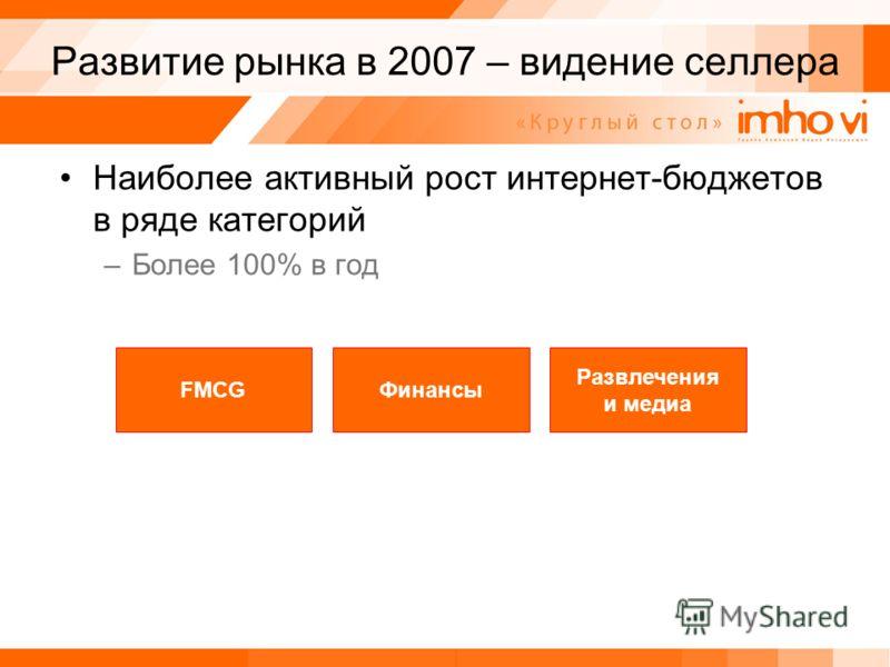 Развитие рынка в 2007 – видение селлера Наиболее активный рост интернет-бюджетов в ряде категорий –Более 100% в год FMCGФинансы Развлечения и медиа