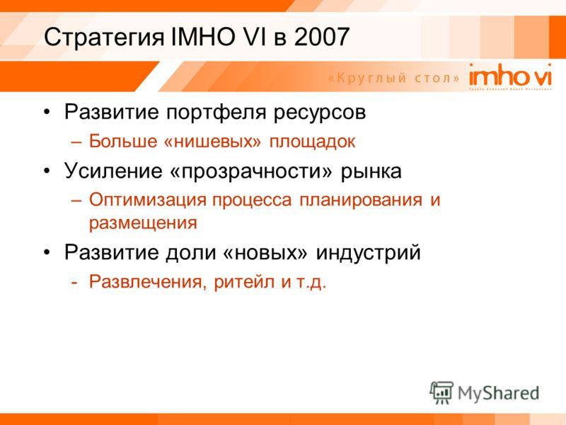 Стратегия IMHO VI в 2007 Развитие портфеля ресурсов –Больше «нишевых» площадок Усиление «прозрачности» рынка –Оптимизация процесса планирования и размещения Развитие доли «новых» индустрий -Развлечения, ритейл и т.д.