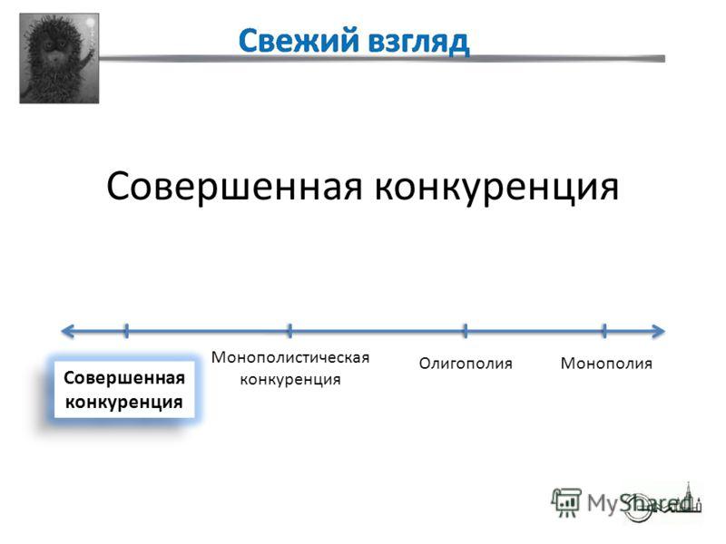 Совершенная конкуренция Монополистическая конкуренция ОлигополияМонополия