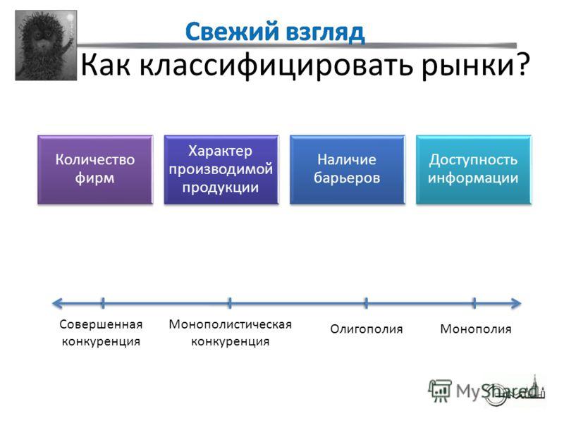 Как классифицировать рынки? Количество фирм Характер производимой продукции Наличие барьеров Доступность информации Совершенная конкуренция Монополистическая конкуренция ОлигополияМонополия