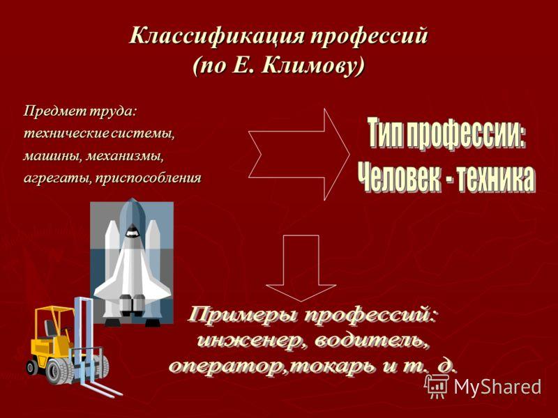 Классификация профессий (по Е. Климову) Предмет труда: технические системы, машины, механизмы, агрегаты, приспособления