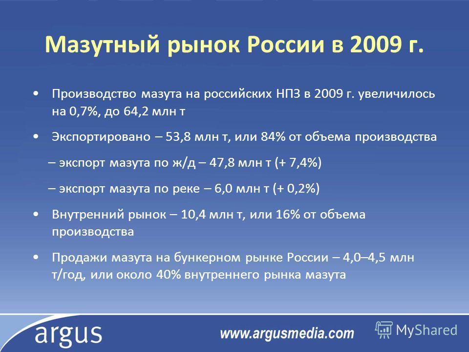 Мазутный рынок России в 2009 г. Производство мазута на российских НПЗ в 2009 г. увеличилось на 0,7%, до 64,2 млн т Экспортировано – 53,8 млн т, или 84% от объема производства – экспорт мазута по ж/д – 47,8 млн т (+ 7,4%) – экспорт мазута по реке – 6,