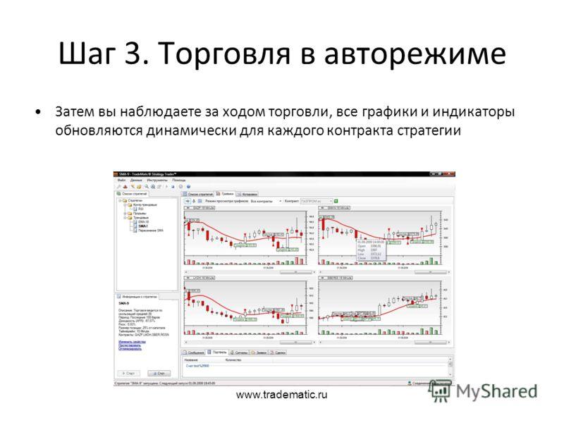 www.tradematic.ru Шаг 3. Торговля в авторежиме Затем вы наблюдаете за ходом торговли, все графики и индикаторы обновляются динамически для каждого кон