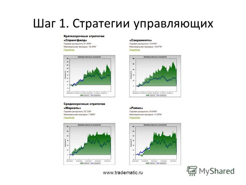 www.tradematic.ru Шаг 1. Стратегии управляющих