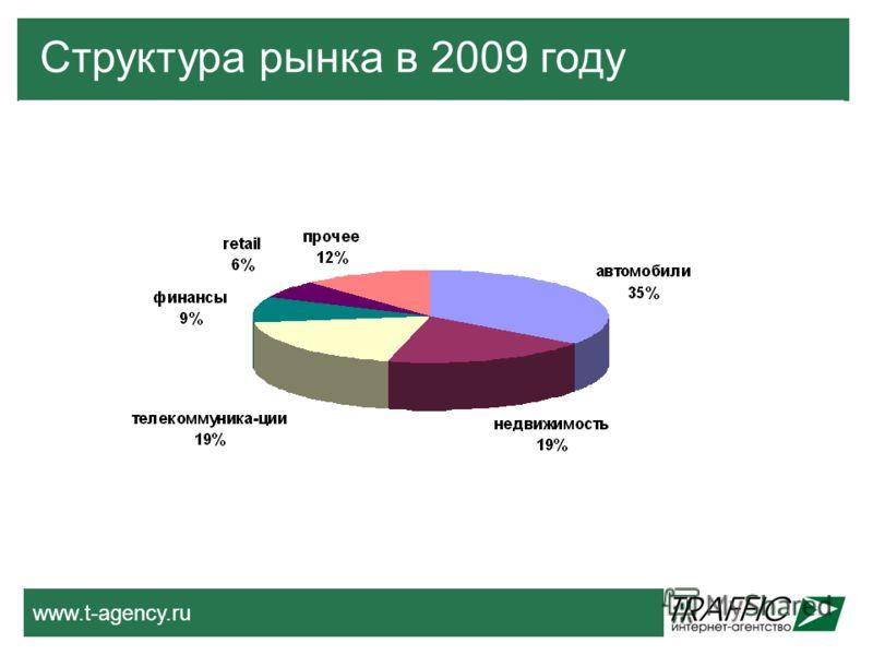 www.t-agency.ru Структура рынка в 2009 году