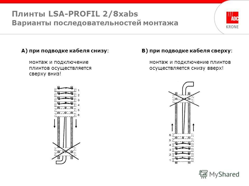 А)при подводке кабеля снизу: монтаж и подключение плинтов осуществляется сверху вниз! В)при подводке кабеля сверху: монтаж и подключение плинтов осуществляется снизу вверх! Плинты LSA-PROFIL 2/8xabs Варианты последовательностей монтажа