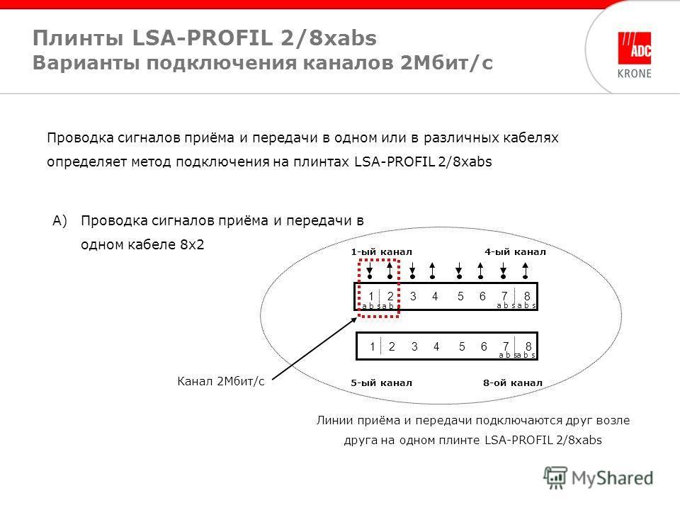 Проводка сигналов приёма и передачи в одном или в различных кабелях определяет метод подключения на плинтах LSA-PROFIL 2/8xabs А)Проводка сигналов приёма и передачи в одном кабеле 8х2 Канал 2Мбит/с Линии приёма и передачи подключаются друг возле друг