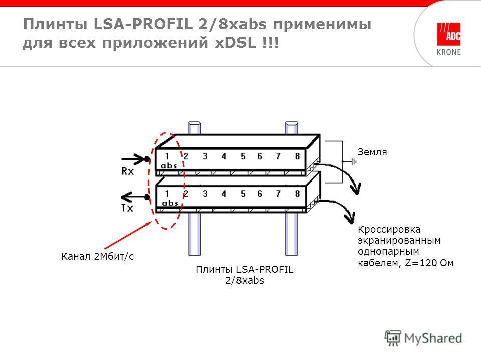 Земля Кроссировка экранированным однопарным кабелем, Z=120 Ом Канал 2Мбит/с Плинты LSA-PROFIL 2/8xabs Плинты LSA-PROFIL 2/8xabs применимы для всех приложений xDSL !!!