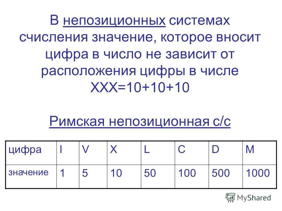 В непозиционных системах счисления значение, которое вносит цифра в число не зависит от расположения цифры в числе ХХХ=10+10+10 Римская непозиционная с/с цифраIVXLCDM значение 1510501005001000