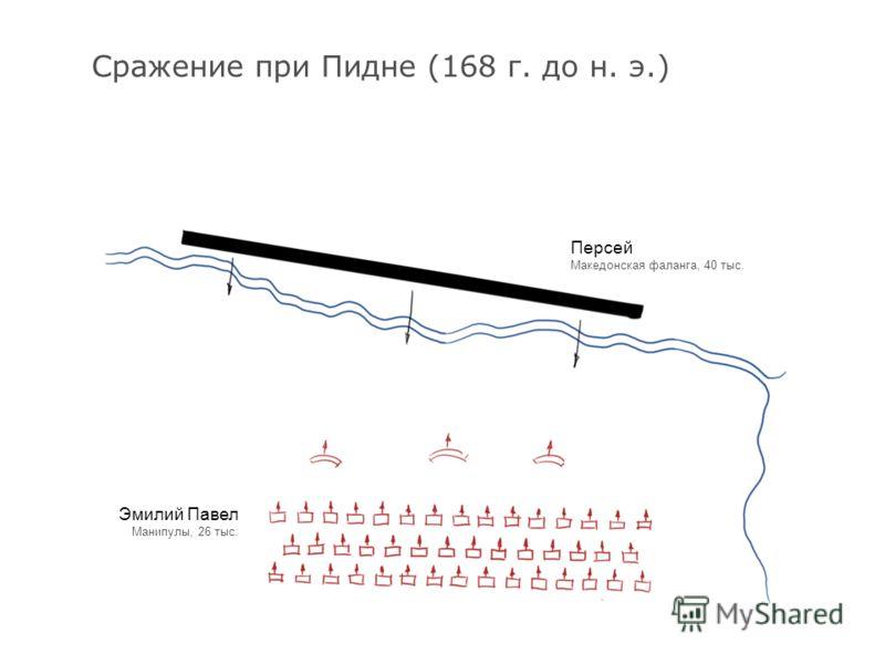 27 Сражение при Пидне (168 г. до н. э.) Персей Македонская фаланга, 40 тыс. Эмилий Павел Манипулы, 26 тыс.