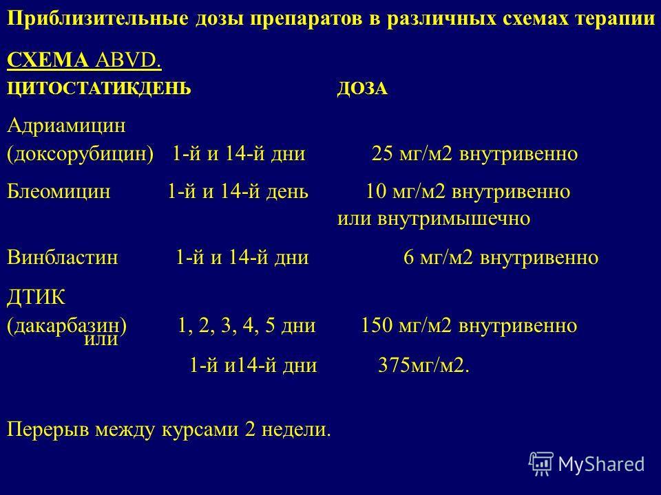 СХЕМА ABVD. ЦИТОСТАТИКДЕНЬДОЗА Адриамицин (доксорубицин) 1-й и 14-й дни 25 мг/м2 внутривенно Блеомицин 1-й и 14-й день 10 мг/м2 внутривенно или внутримышечно Винбластин 1-й и 14-й дни 6 мг/м2 внутривенно ДТИК (дакарбазин) 1, 2, 3, 4, 5 дни 150 мг/м2