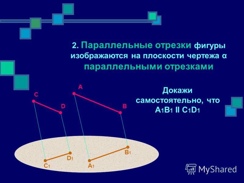 2. Параллельные отрезки фигуры изображаются на плоскости чертежа α параллельными отрезками С1С1 D1D1 А1А1 В1В1 С D А В Докажи самостоятельно, что А 1 В 1 II С 1 D 1