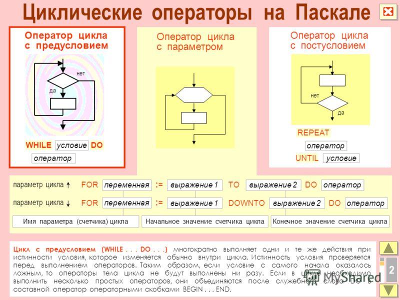 Цикл с предусловием (WHILE... DO...) многократно выполняет одни и те же действия при истинности условия, которое изменяется обычно внутри цикла. Истинность условия проверяется перед выполнением операторов. Таким образом, если условие с самого начала