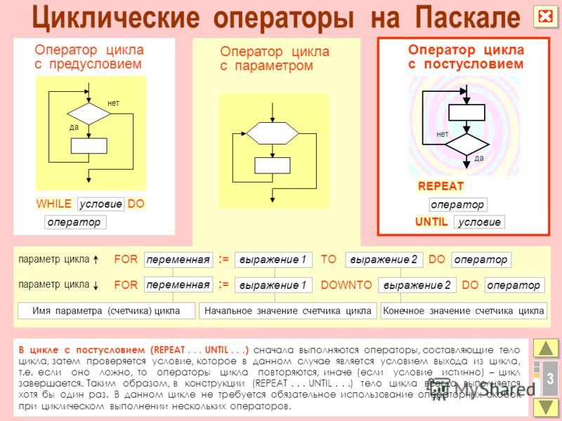 3 В цикле с постусловием (REPEAT... UNTIL...) сначала выполняются операторы, составляющие тело цикла, затем проверяется условие, которое в данном случае является условием выхода из цикла, т.е. если оно ложно, то операторы цикла повторяются, иначе (ес