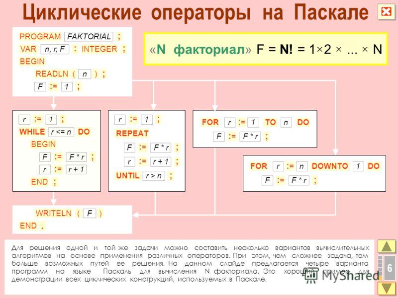 6 Для решения одной и той же задачи можно составить несколько вариантов вычислительных алгоритмов на основе применения различных операторов. При этом, чем сложнее задача, тем больше возможных путей ее решения. На данном слайде предлагается четыре вар
