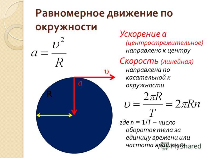 Равномерное движение по окружности Ускорение а ( центростремительное ) направлено к центру Скорость ( линейная ) направлена по касательной к окружности где n = 1 /T – число оборотов тела за единицу времени или частота вращения υ R a