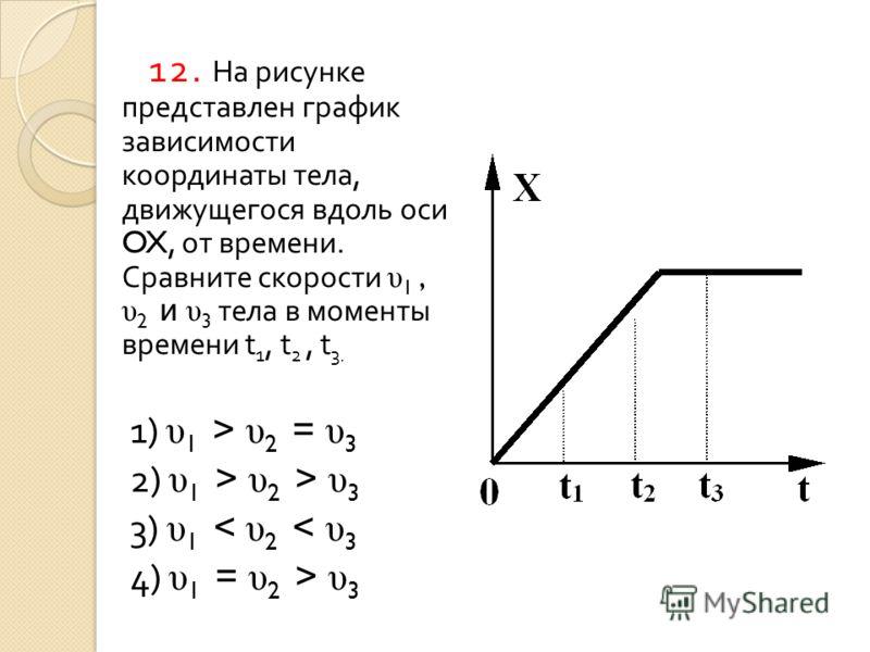 12. На рисунке представлен график зависимости координаты тела, движущегося вдоль оси OX, от времени. Сравните скорости υ 1, υ 2 и υ 3 тела в моменты времени t 1, t 2, t 3. 1) υ 1 > υ 2 = υ 3 2) υ 1 > υ 2 > υ 3 3) υ 1 < υ 2 < υ 3 4) υ 1 = υ 2 > υ 3