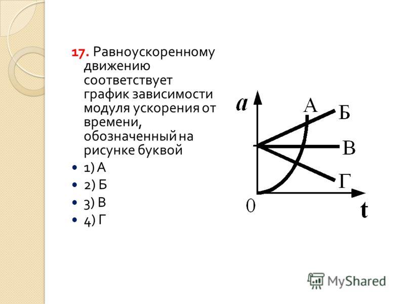 17. Равноускоренному движению соответствует график зависимости модуля ускорения от времени, обозначенный на рисунке буквой 1) А 2) Б 3) В 4) Г